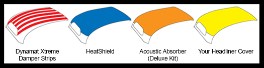 Quiet Ride Solutions Acoustic Roof Kit Dodge Viper